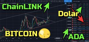 Lee más sobre el artículo CHAINLINK y ADA Subiendo… Analisis de Bitcoin y Dolar vs Peso Mexicano !!