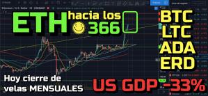 Lee más sobre el artículo ETH hacia los 366 !!!  GDP USA  33%, vemos BTC, LTC, ADA y Elrond !!