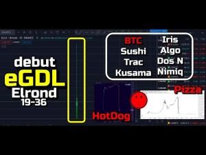 Lee más sobre el artículo eGLD Debuta con 70% + BTC, Sushi, Trac, Kusama, Iris, Algo, Dos N, Nimiq y Miedo !!