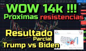 Lee más sobre el artículo WOW 14k !!!!! BITCOIN Proximas Resistencias + Resultados parciales de Trump vs Biden USA !!!