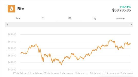 En este momento estás viendo Dólar digital tendría que coexistir con efectivo: presidente de la Fed