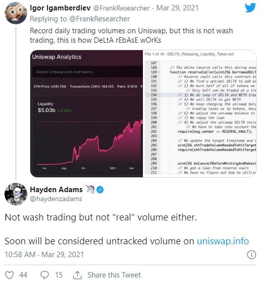 En este momento estás viendo El volumen de negociación de Uniswap explotó un 450% a 7,000 millones de dólares. Aquí el por qué