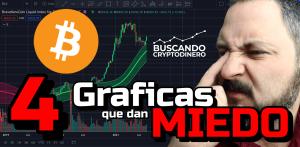 Lee más sobre el artículo 🙀 Bitcoin ➤ 4 Graficas que dan un poco de miedo !!!