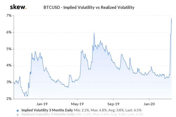 btc volatilidad