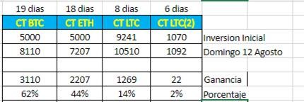 CT inversion