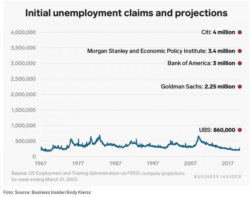desempleo x corona