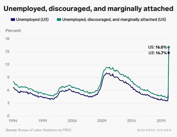 desempleo2