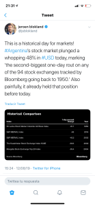 Lee más sobre el artículo Dia historico… Argentina Stock market perdio 48% en 1 dia