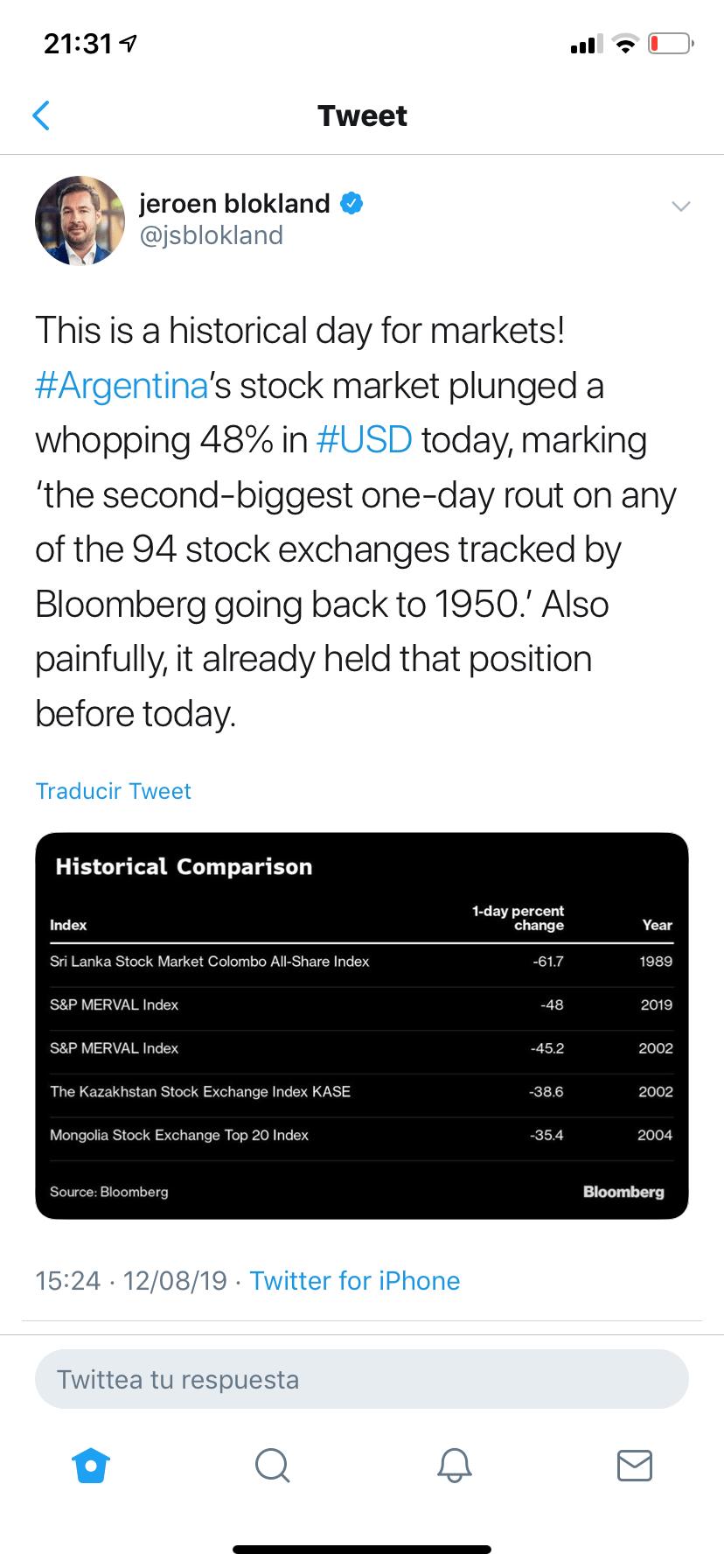 En este momento estás viendo Dia historico… Argentina Stock market perdio 48% en 1 dia