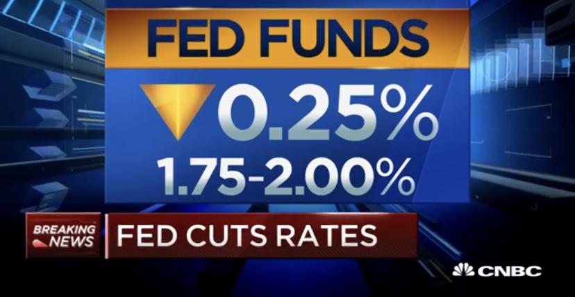En este momento estás viendo FED US recorta 0.25% mas en la taza de interes @Sept18