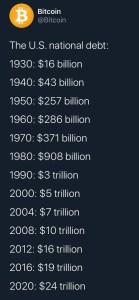 Lee más sobre el artículo La deuda de USA y su fuerte crecimiento