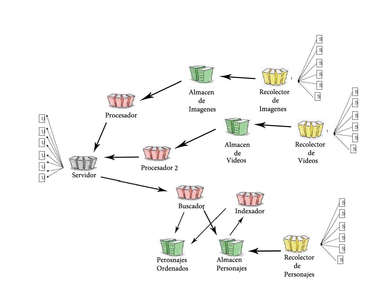 Diagramas V0 1