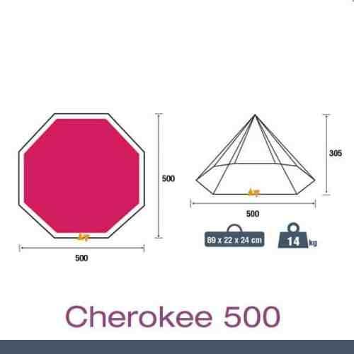 cherokee-500-schema
