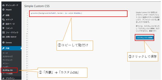「Simple Custom CSS」への貼付け説明