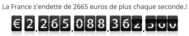 Déficit et Dette de la France