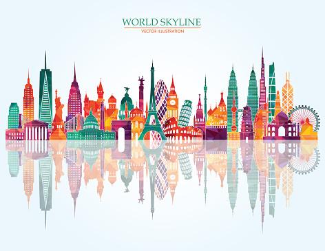 Attractivité des villes de Londres, New York, Paris et Tokyo
