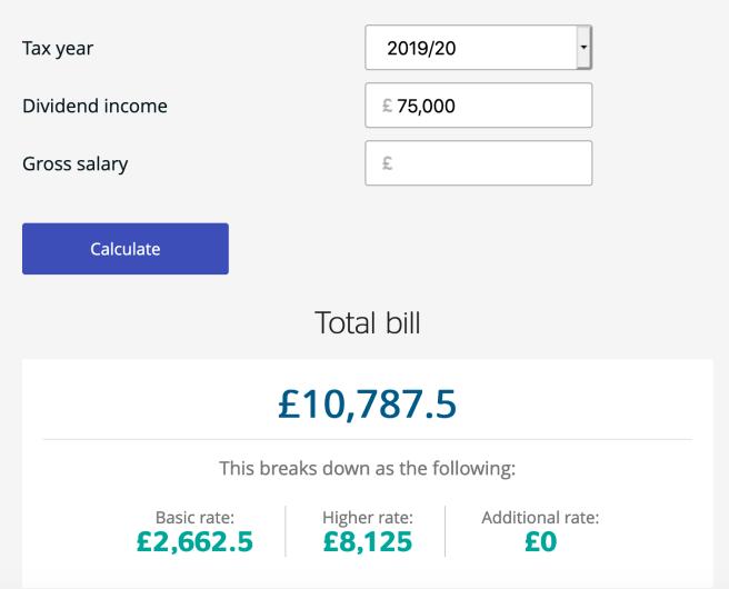 Fiscalité des dividendes UK