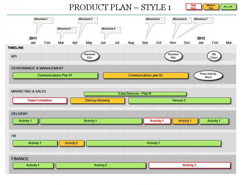the ultimate product plan including swot tools executive