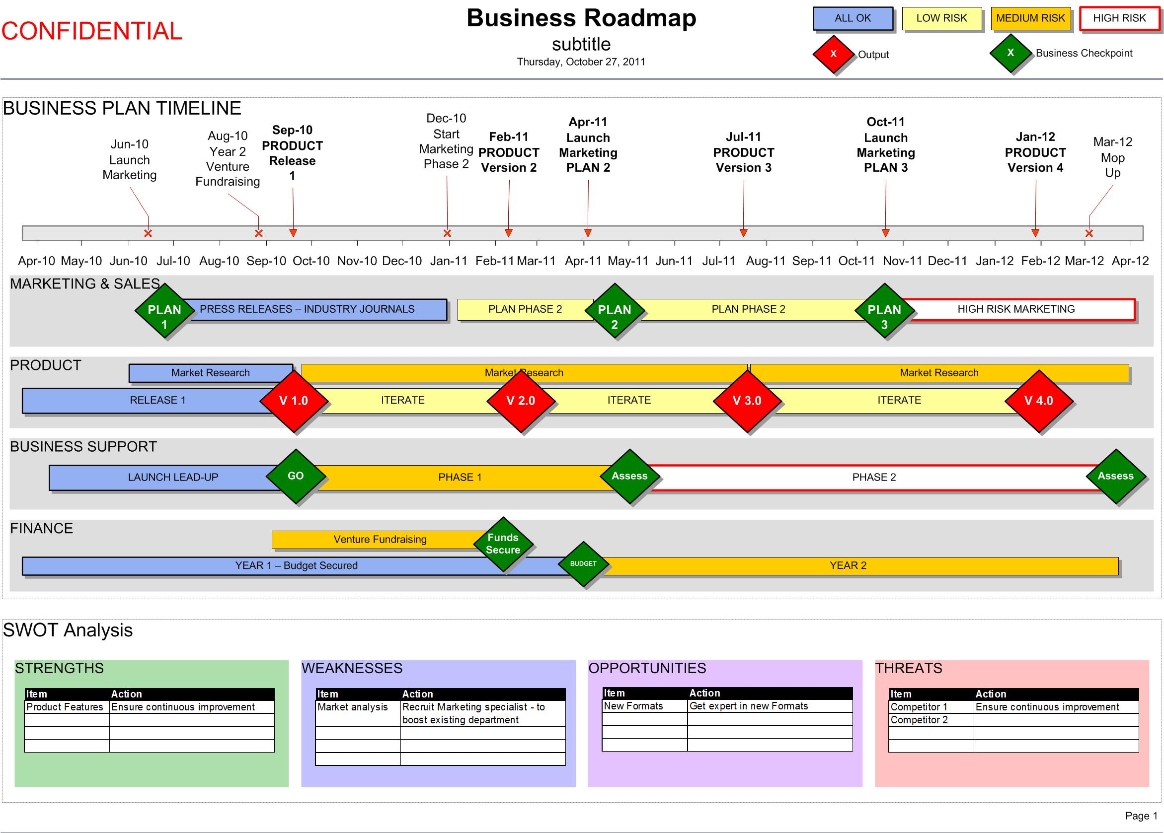 Free Roadmap Template visio roadmap template agile discount – Business Roadmap Template