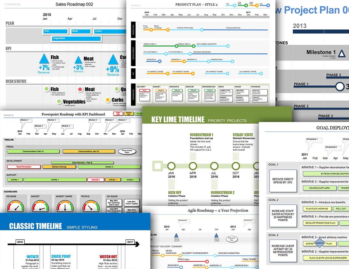 Agile Roadmap Template free agile project management templates in – Business Roadmap Template