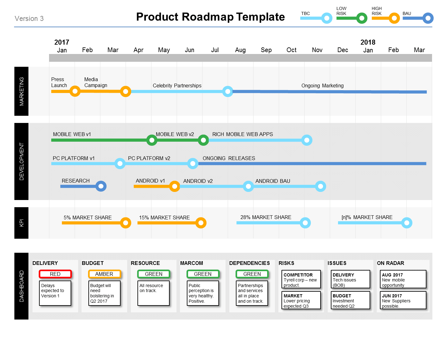 Powerpoint Product Roadmap Template