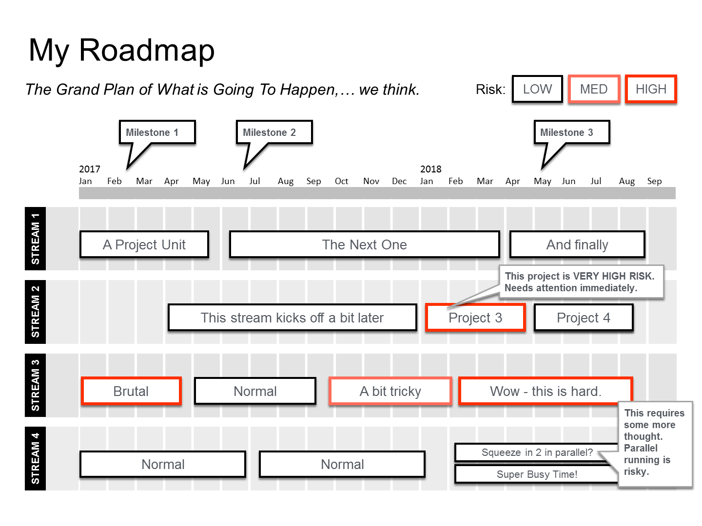 Powerpoint Roadmap Template Guide Step By Step