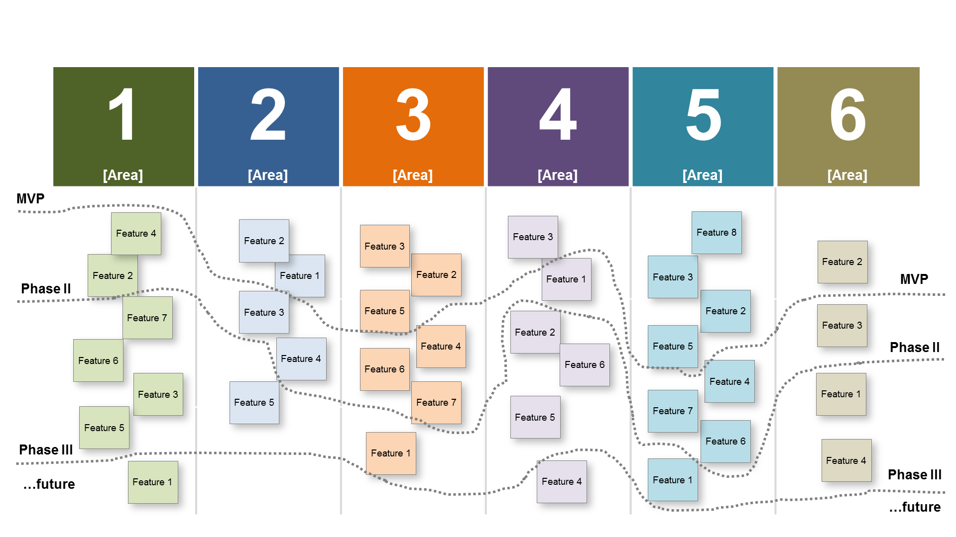 Powerpoint User Story Mapping Template