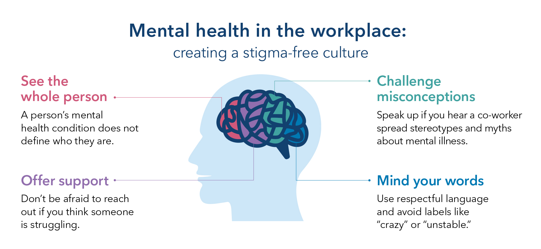 Reducing Mental Health Stigma In The Workplace