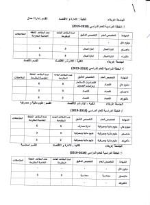 الخطة الدراسية للعام الدراسي 2018-2019 ولكافة الاقسام العلمية