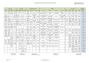 جدول امتحانات (الكورس الاول/الثاني)الدور الثاني للعام الدراسي 2018-2019