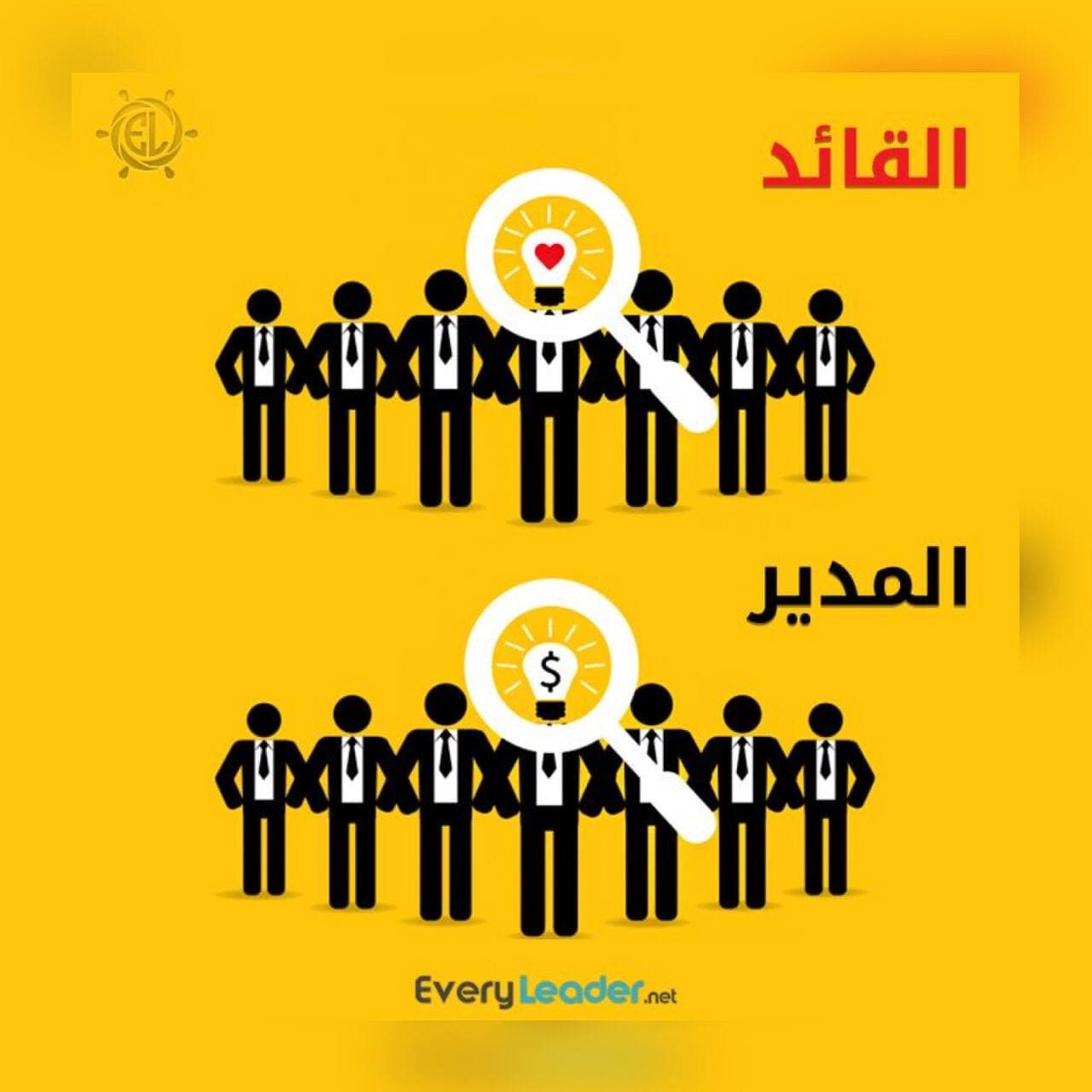 Read more about the article القيادة الإدارية الأخلاقية(3) بين المدير الظالم والمدير السيكوباثي