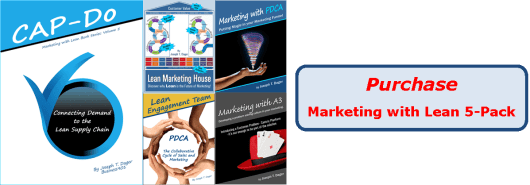Marketing with Lean