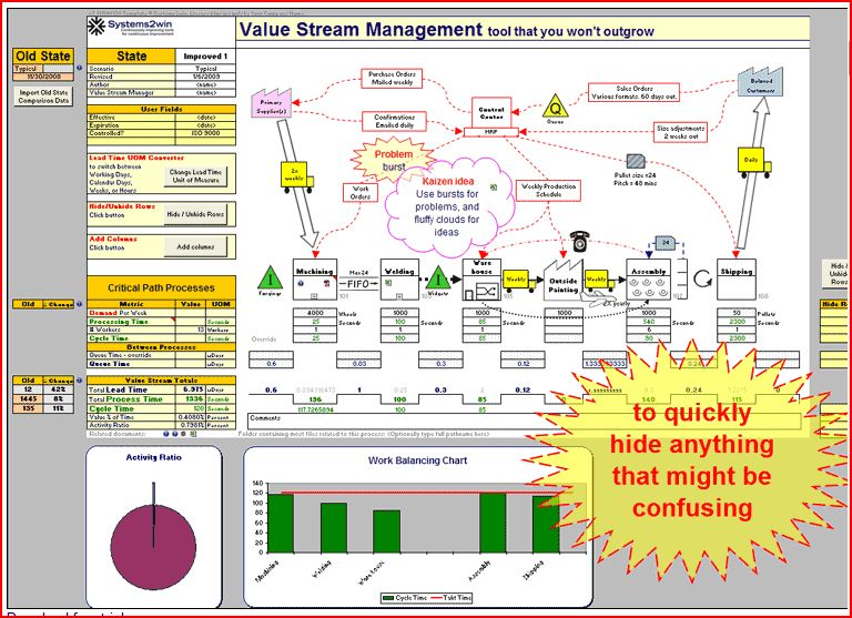 process mapping templates in excel - draw your value stream map in excel