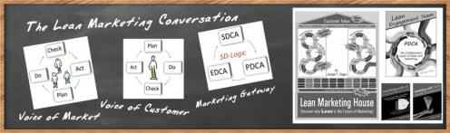 Lean Marketing Conversation
