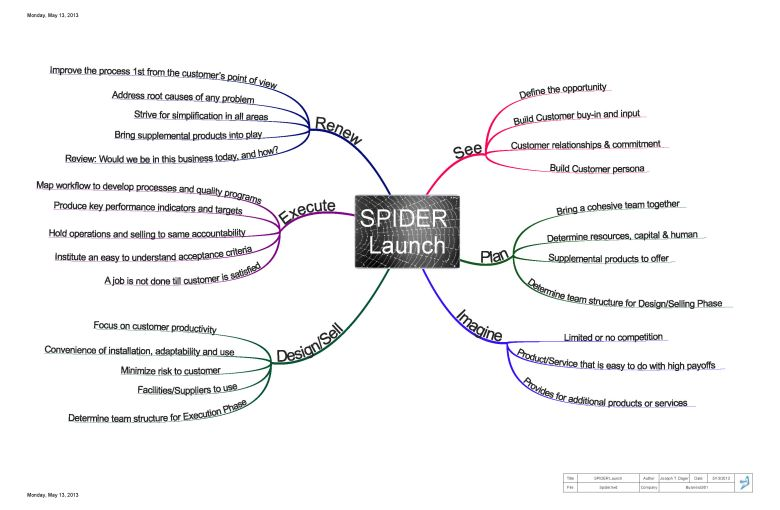 SPIDER Product Launch
