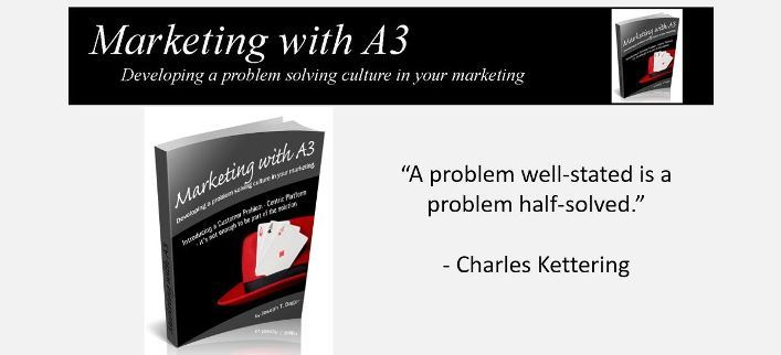 Marketing With A3