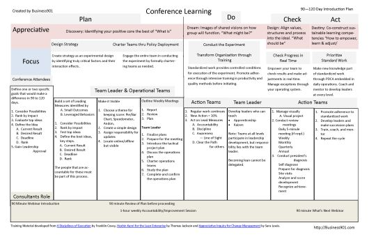 conference-learning