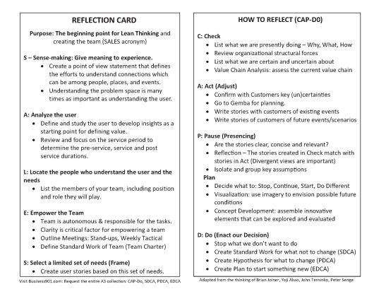 CAP-Do Card