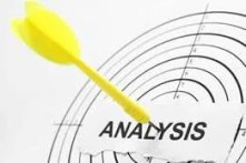 agile and lean business analysis for requirements discovery
