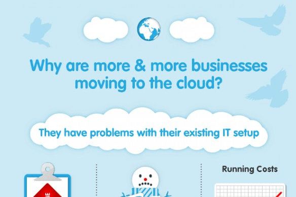 Why Businesses are moving to the Cloud.