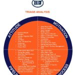 thumbnail of BDU Triage Analysis Visual new