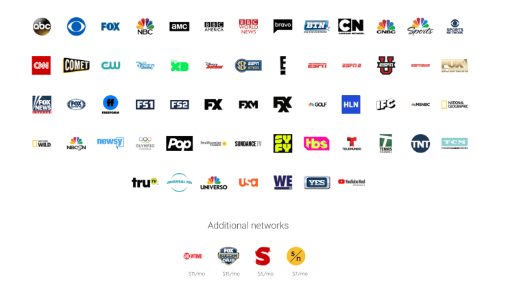 1520995908 949 the price of youtube tv increases by 5 month from tomorrow - The price of YouTube TV increases by $ 5 / month from tomorrow