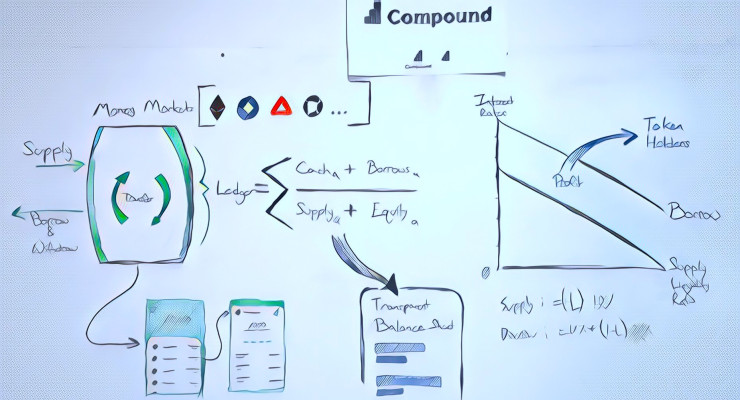 compound interest cryptocurrency1 - Coinbase's first investment, Compound, earns you interest on encryption
