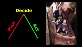 Plan-Decide-Act