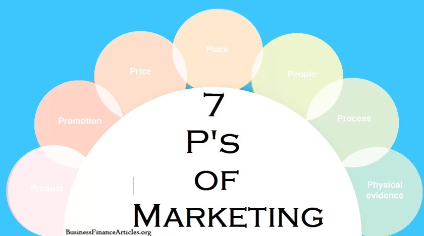 marketing mix 7 p