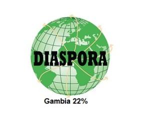 Gambian migrants, gambian diaspora
