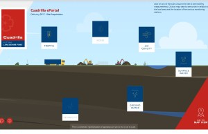 CUADRILLA LAUNCHES ePortal