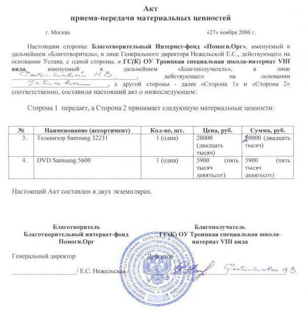 Сколько будет минимальная пенсия в 2020 году в ростовской области