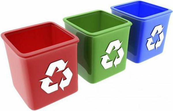 Переработка мусора фирмы
