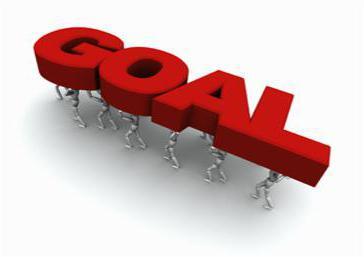 obiectivul țintă pierdere goal data obiectivului)